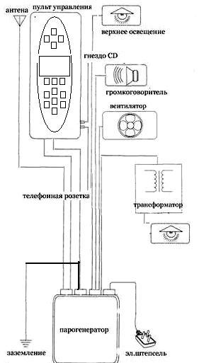 электрическая схема душевой