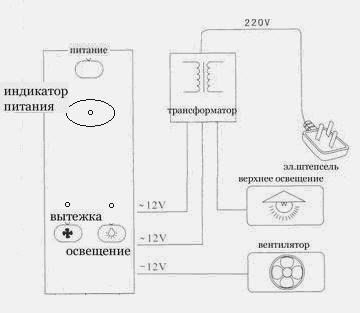 Gp2005h Душевая Кабина Инструкция - фото 8